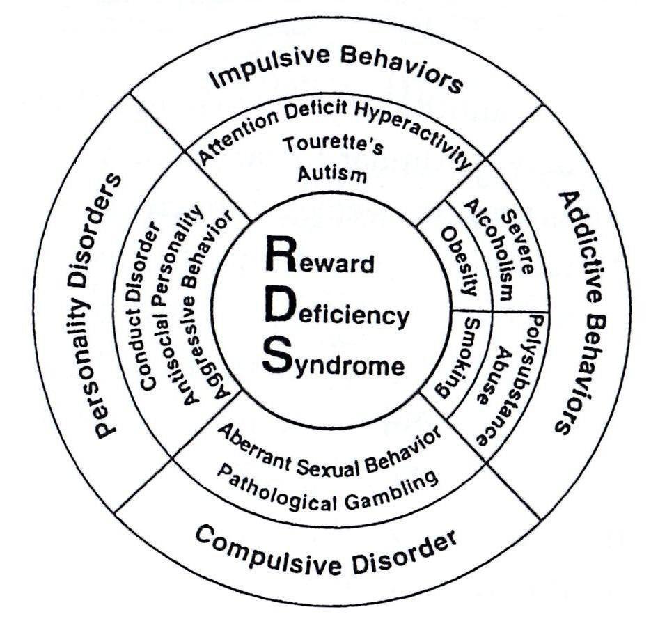 RDScircle